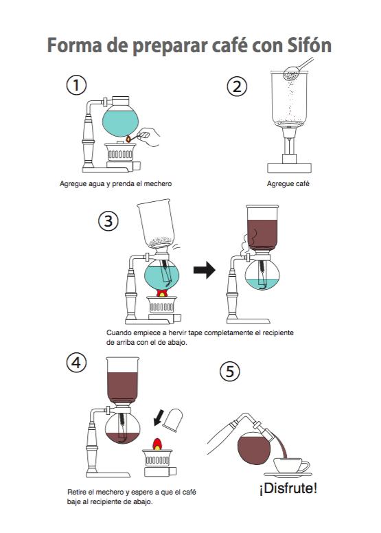 como preparar cafe con sifon japones mycoffeebox